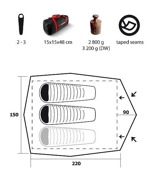 Trimm Alfa-D teltta mitat | Kamavaja.fi verkkokauppa