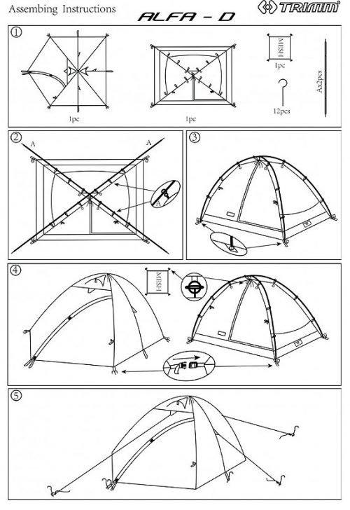 Trimm Alfa-D teltta ohje | Kamavaja.fi verkkokauppa